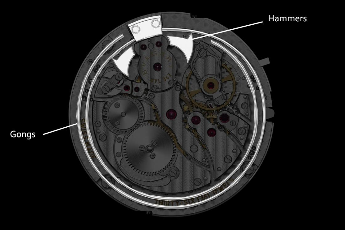 Minute-Repeater-Diagram.jpg