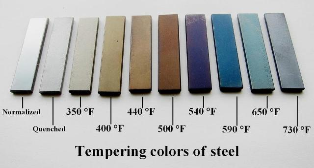 tempering colors of steel